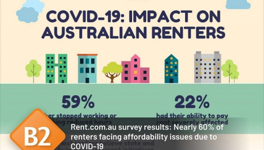 rent-com-au-survey-results-nearly-60-of-renters-facing-affordability-issues-due-to-covid-19